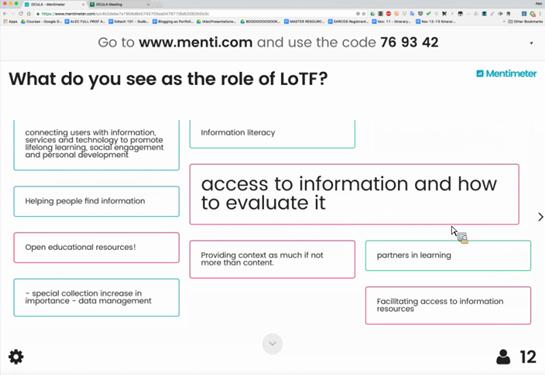 Menti Presentation Display