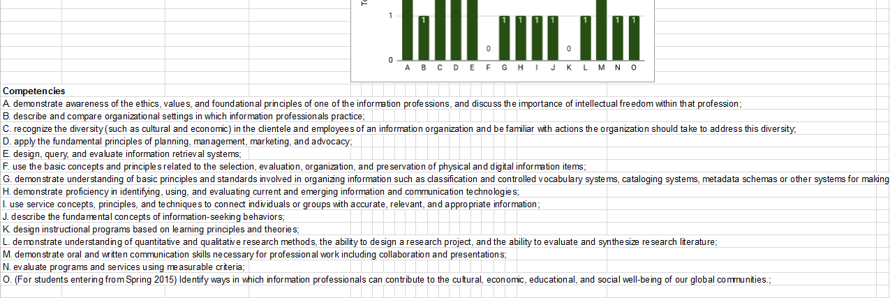 Showing the included competency descriptions in the course selection tool