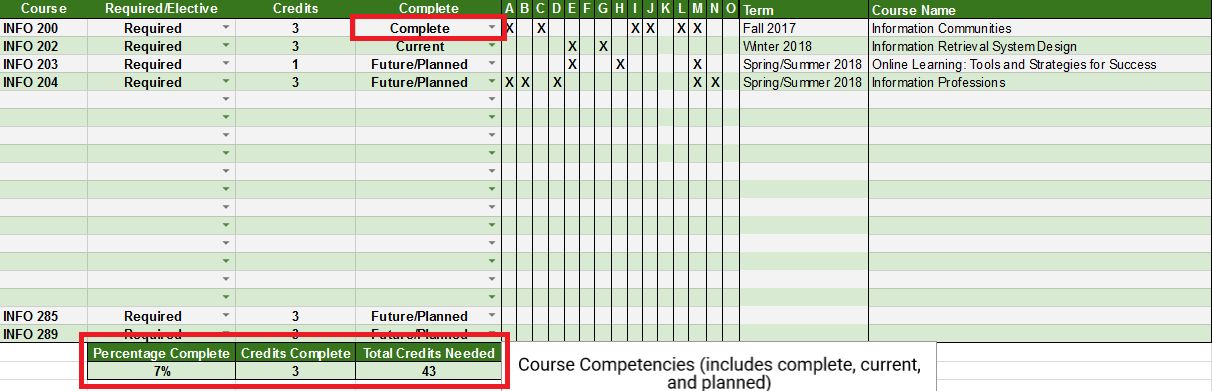 Showing completed course update