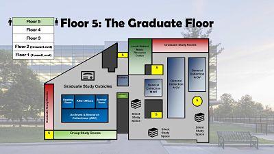 5th Floor floor map of MacOdrum Library